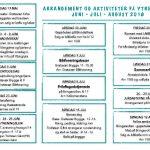Sommeraktiviteter på Ytre Grytøy 2018